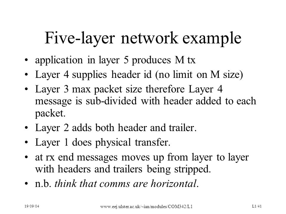 19/09/04 www.eej.ulster.ac.uk/~ian/modules/COM342/L1 L1/41 Five-layer network example application in layer 5 produces M tx Layer 4 supplies header id (no limit on M size) Layer 3 max packet size therefore Layer 4 message is sub-divided with header added to each packet.