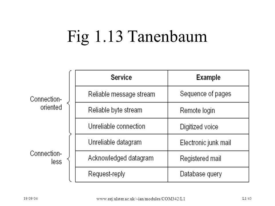 19/09/04 www.eej.ulster.ac.uk/~ian/modules/COM342/L1 L1/45 Fig 1.13 Tanenbaum