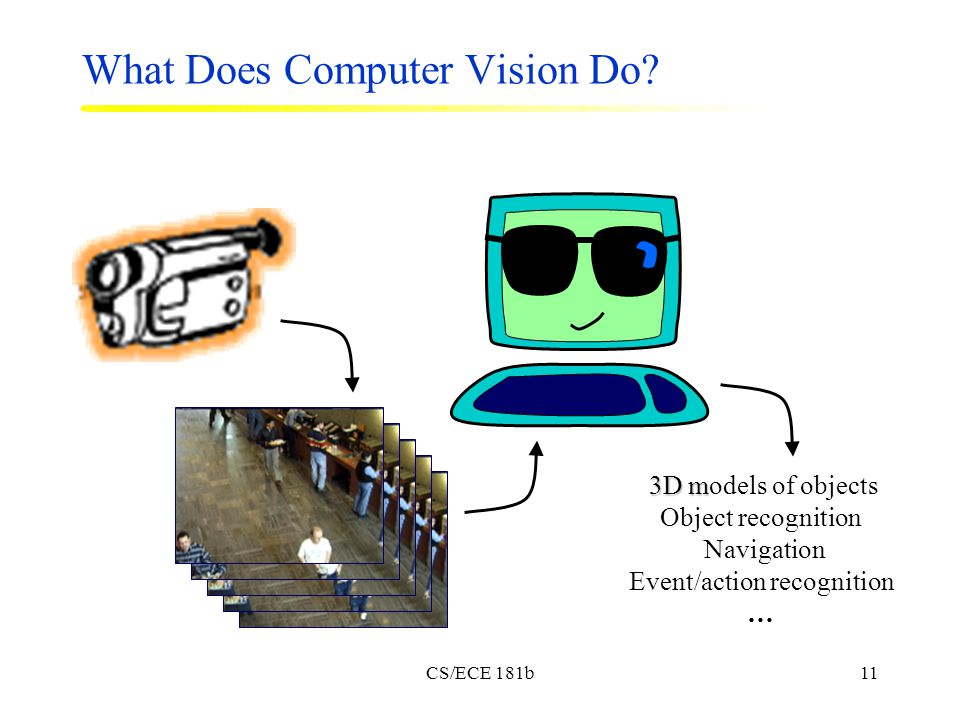 CS/ECE 181b11 What Does Computer Vision Do.