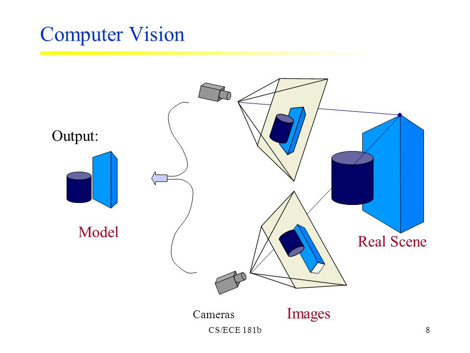 CS/ECE 181b8 Computer Vision Model Output: Real Scene Cameras Images