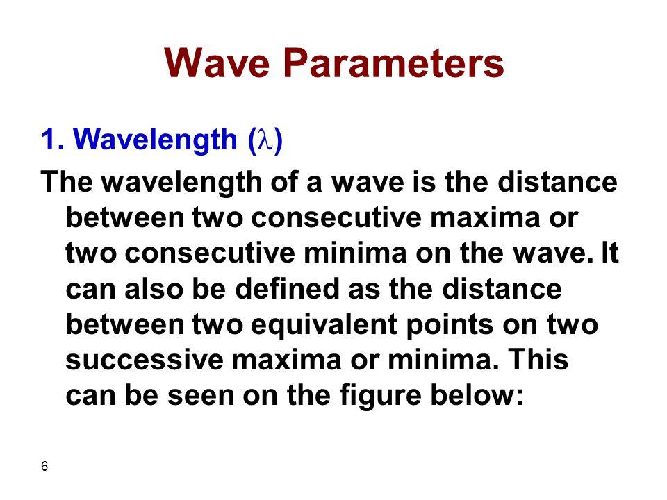 6 Wave Parameters 1.