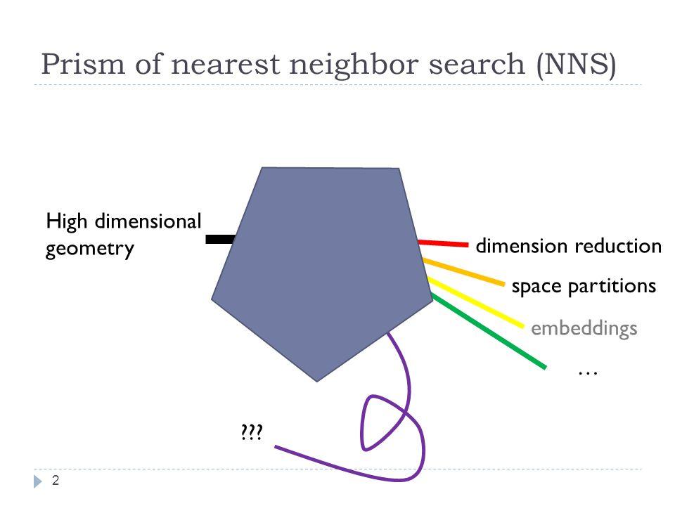 Nearest Neighbor Search (NNS)