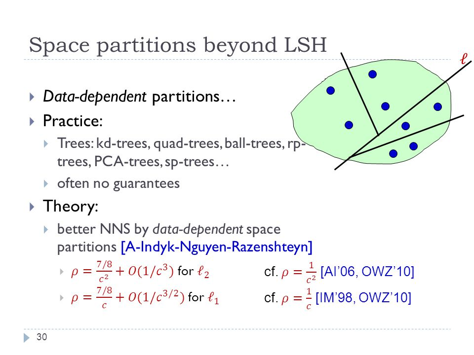Space partitions beyond LSH 30