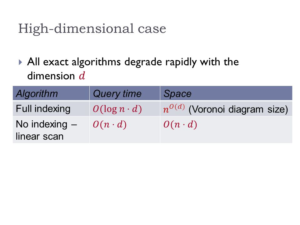 High-dimensional case AlgorithmQuery timeSpace Full indexing No indexing – linear scan