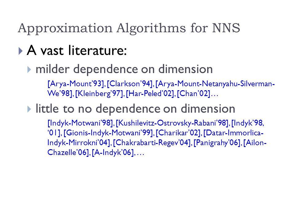 Locality-Sensitive Hashing q p 1 [Indyk-Motwani'98] q not-so-small