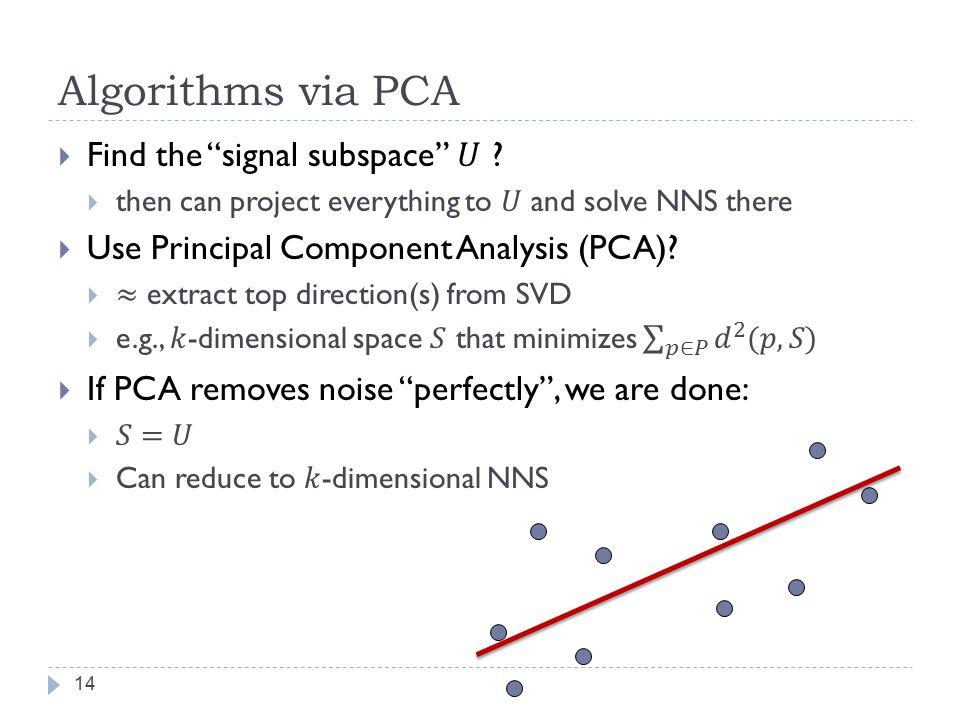Algorithms via PCA 14