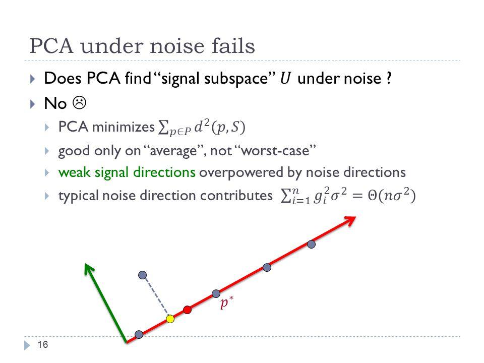 PCA under noise fails 16