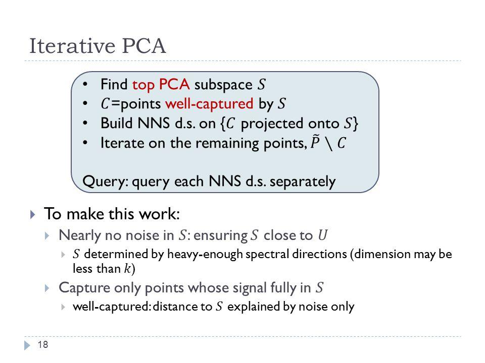 Iterative PCA 18