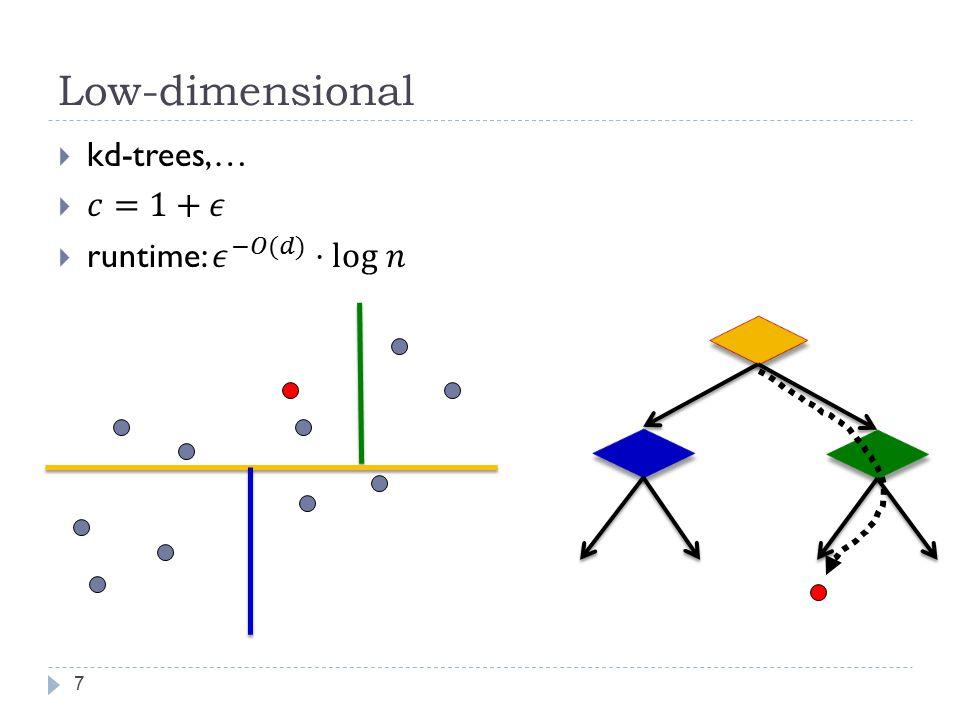 Low-dimensional 7