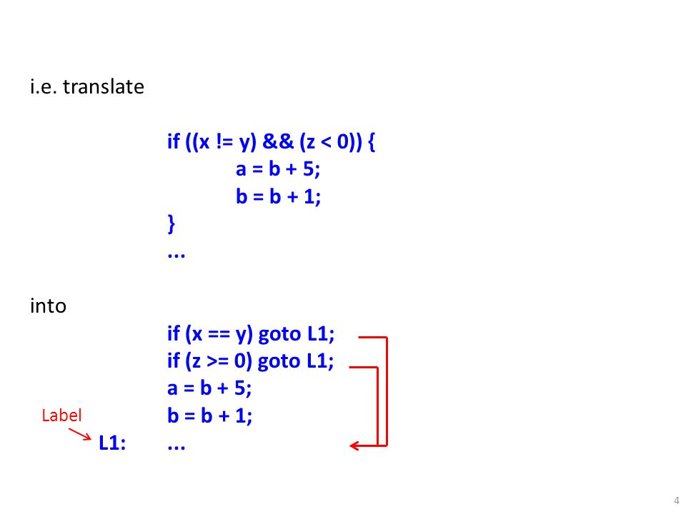 25 Example Suppose x held in R1 and y held in R2.