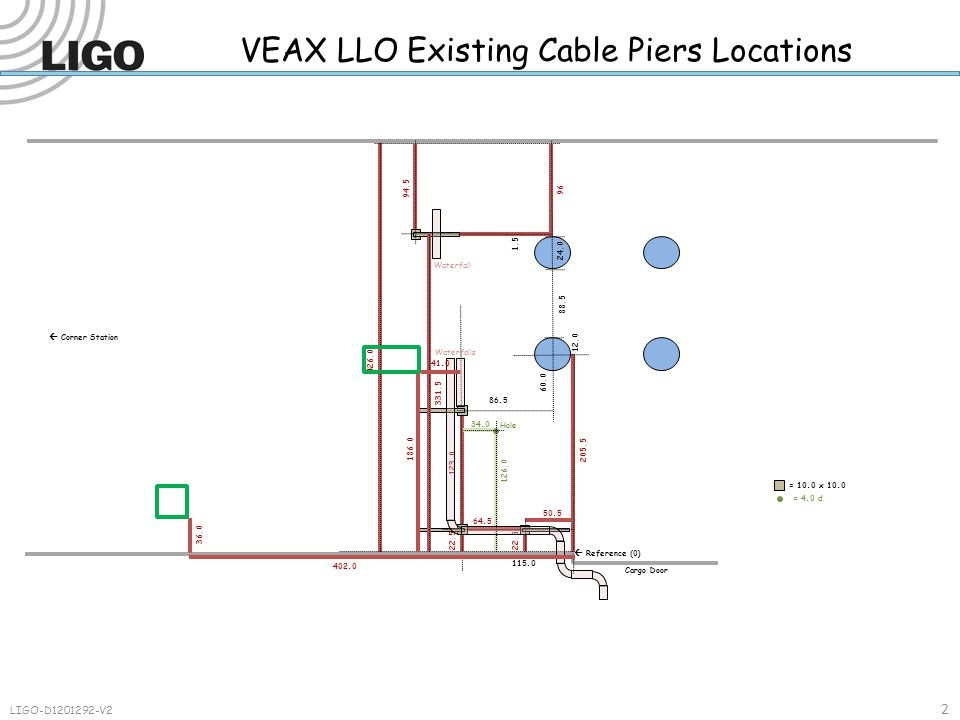 3 LIGO-D1201292-V2 VEAX LLO Existing Cable Piers Locations 96 1.5 426.0 24.0 12.0 88.5  Corner Station Cargo Door  Reference (0) 115.0 Waterfall 81.0 126.0 Hole = 10.0 x 10.0 = 4.0 d 402.0 36.0 VE Pump 26 x 56.5 VAC ISCB4L 72 x 48 144.0 ISC SUS