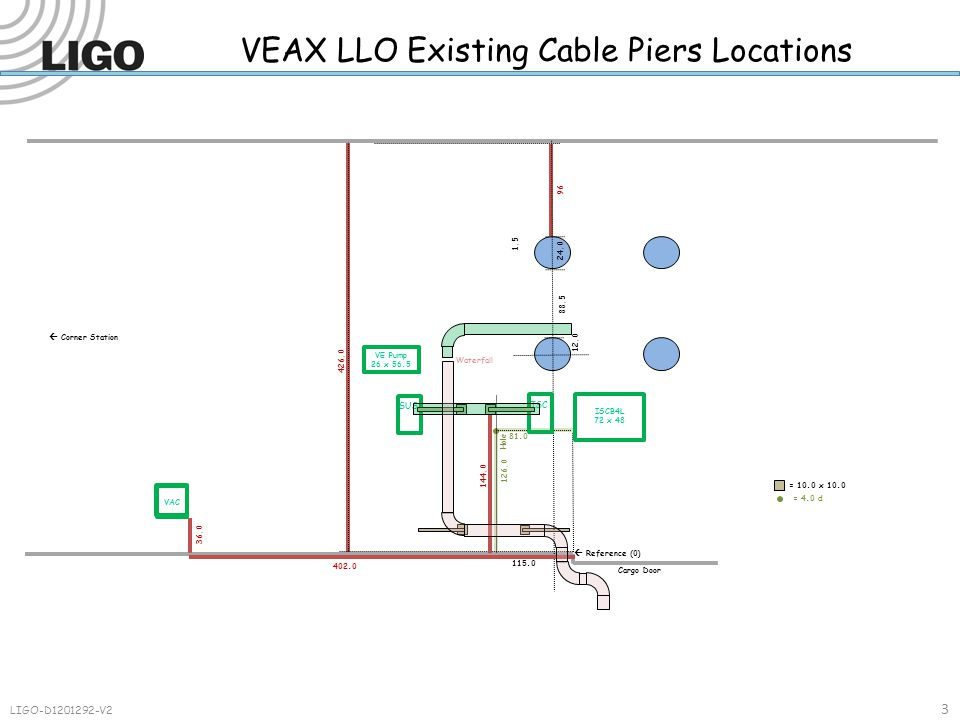 3 LIGO-D1201292-V2 VEAX LLO Existing Cable Piers Locations 96 1.5 426.0 24.0 12.0 88.5  Corner Station Cargo Door  Reference (0) 115.0 Waterfall 81.0 126.0 Hole = 10.0 x 10.0 = 4.0 d 402.0 36.0 VE Pump 26 x 56.5 VAC ISCB4L 72 x 48 144.0 ISC SUS