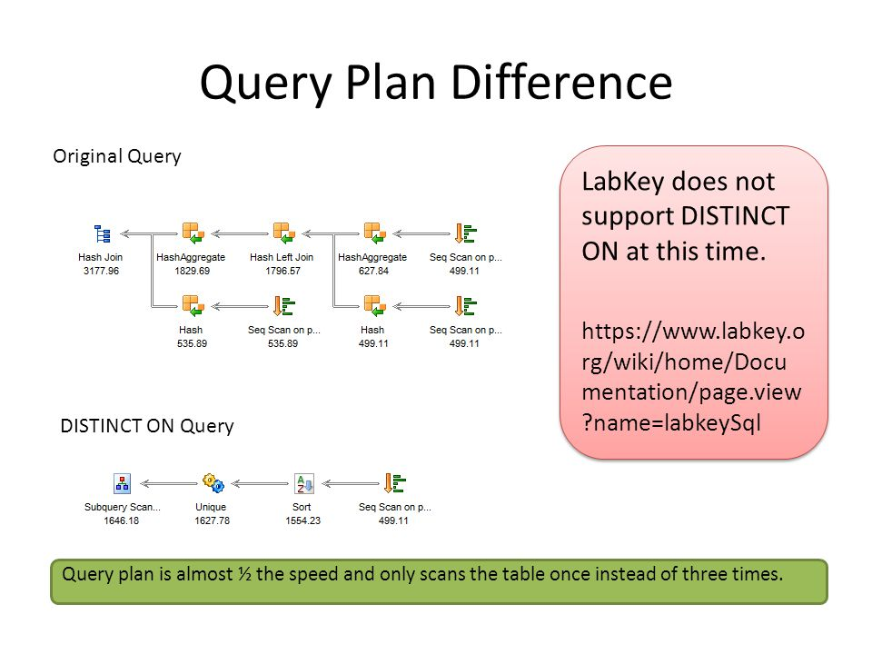 Query Plan Difference Original Query DISTINCT ON Query Query plan is almost ½ the speed and only scans the table once instead of three times. LabKey d