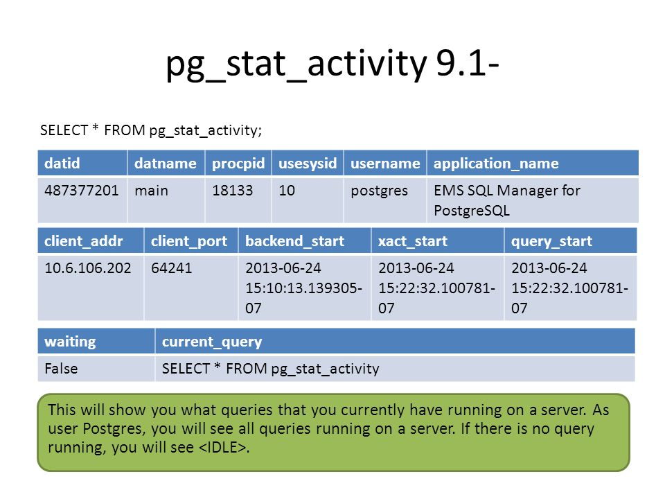 pg_stat_activity 9.1- SELECT * FROM pg_stat_activity; This will show you what queries that you currently have running on a server. As user Postgres, y