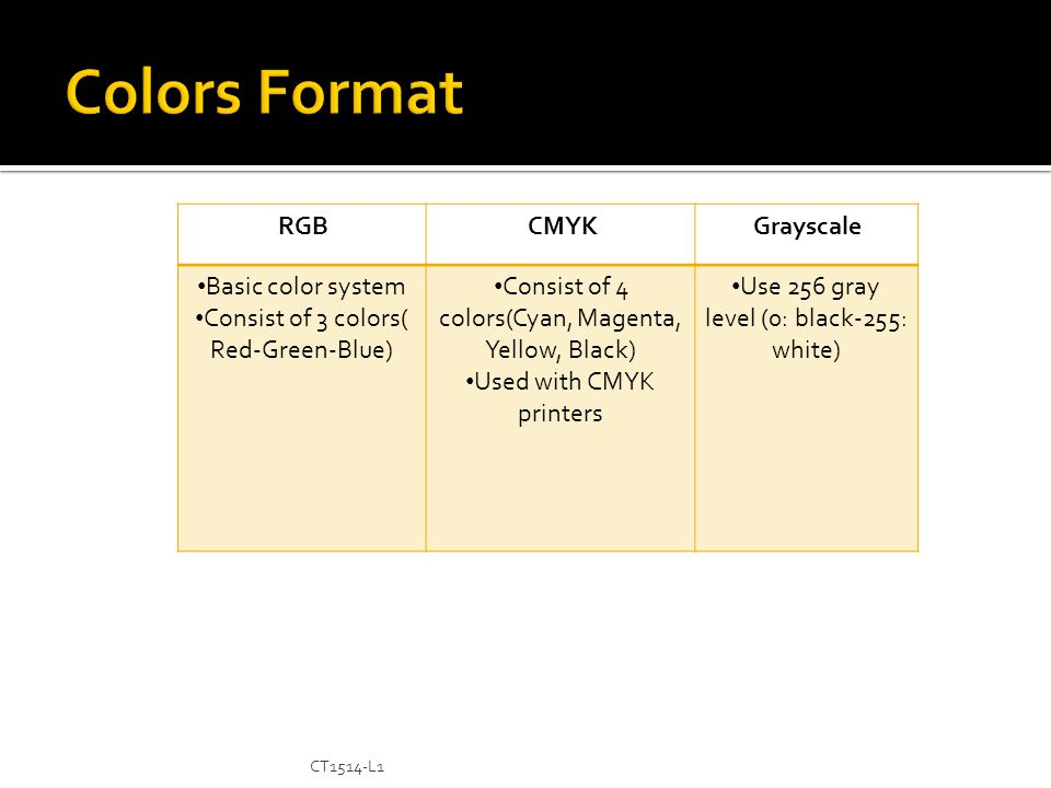 GrayscaleCMYKRGB Use 256 gray level (0: black-255: white) Consist of 4 colors(Cyan, Magenta, Yellow, Black) Used with CMYK printers Basic color system Consist of 3 colors( Red-Green-Blue) CT1514-L1