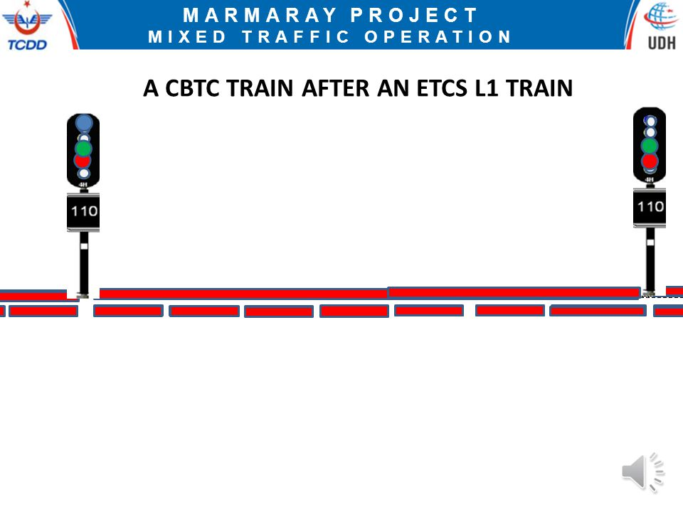MARMARAY PROJECT MIXED TRAFFIC OPERATION A CBTC TRAIN AFTER AN ETCS LEVEL 1 TRAIN  SYSTEM DOES NOT HAVE ACCURATE POSITION OF ETCS L1 TRAIN  ONLY INF
