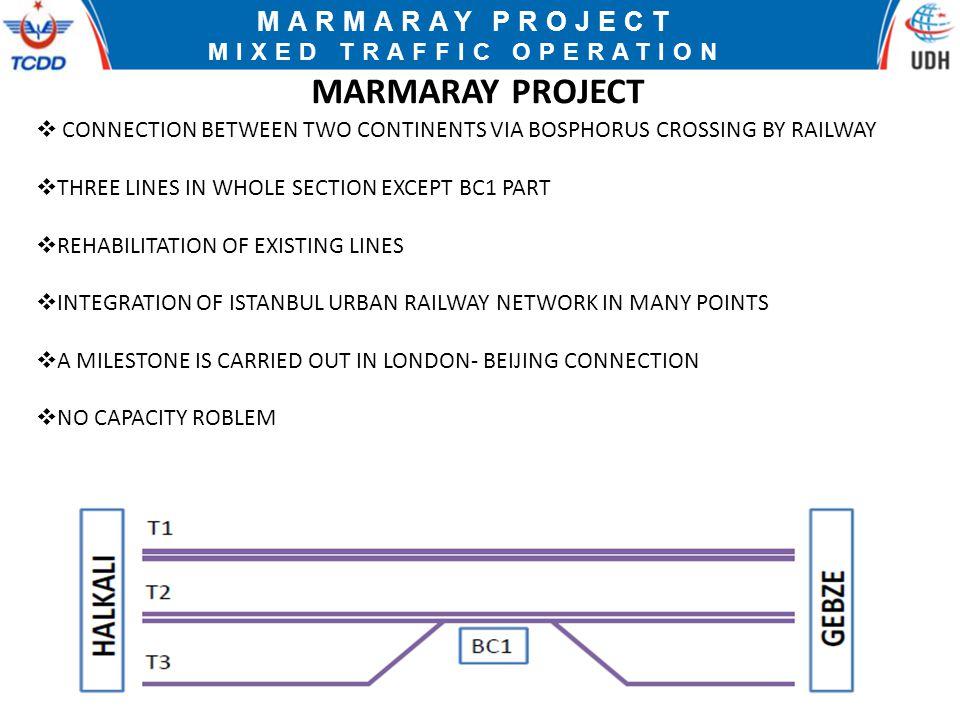ETCS L1 TRENİ MARMARAY PROJECT MIXED TRAFFIC OPERATION A CBTC TRAIN AFTER AN ETCS L1 TRAIN