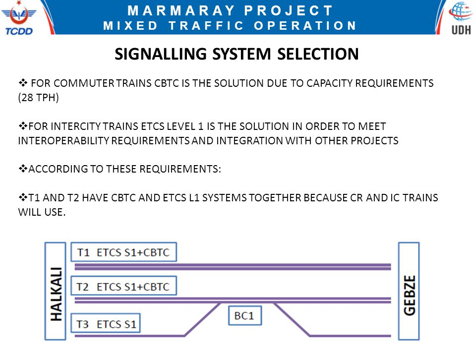 MARMARAY PROJECT MIXED TRAFFIC OPERATION  THE SAME AS ETCS LEVEL 1 OPERATION  AN ETCS LEVEL 1 TRAIN CAN CLOSE UP A CBTC TRAIN IN REAL BLOCK DISTANCE AN ETCS LEVEL 1 TRAIN AFTER A CBTC TRAIN