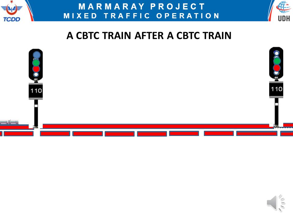 MARMARAY PROJECT MIXED TRAFFIC OPERATION A CBTC TRAIN AFTER A CBTC TRAIN  CBTC OPERATION:  BIDIRECTIONAL COMMUNICATION BETWEEN TRAIN AND TRACK SIDE