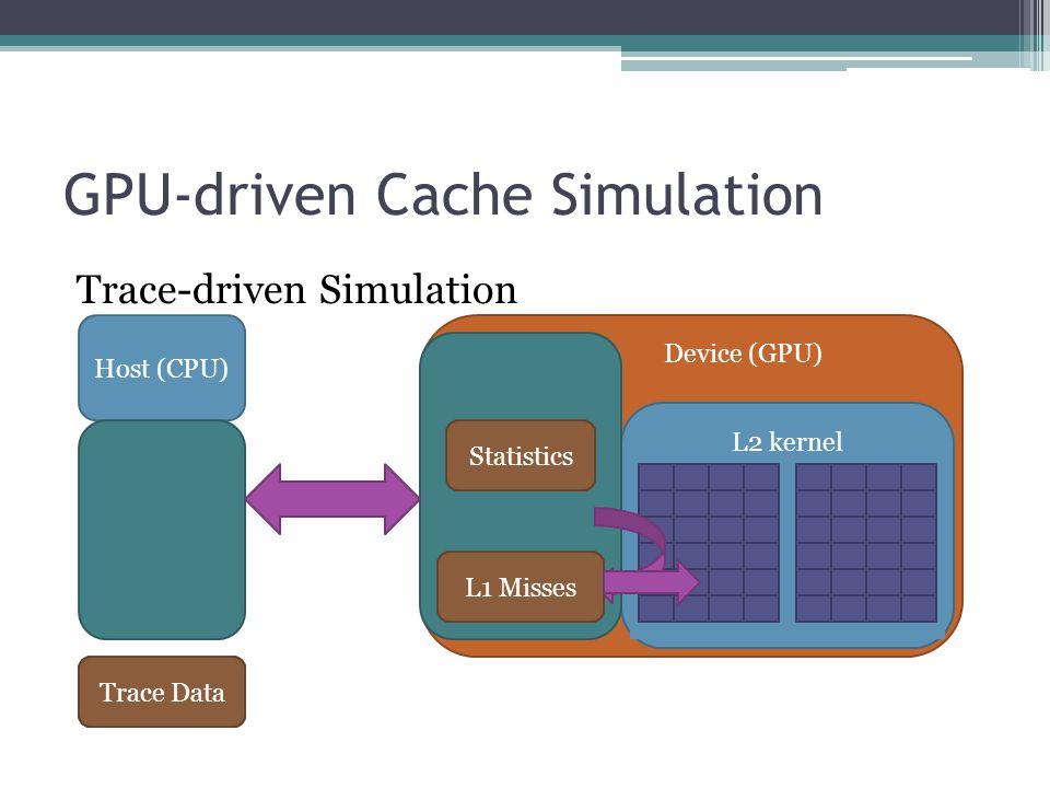 GPU-driven Cache Simulation Trace-driven Simulation Host (CPU) Device (GPU) L1 kernelL2 kernel Trace Data L1 Misses Statistics Trace Data