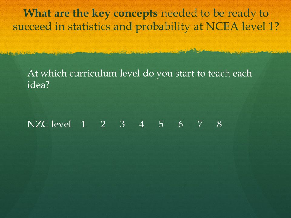 Know your students What curriculum level are they at.