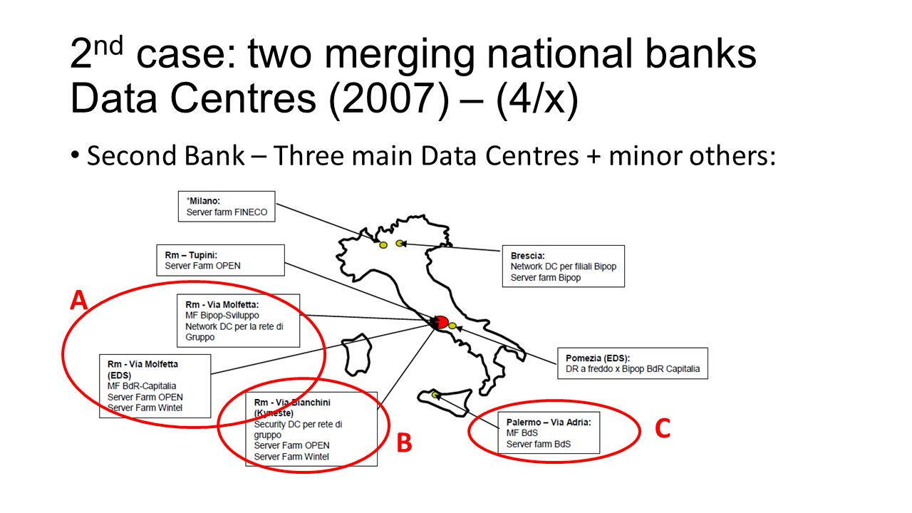 2 nd case: two merging national banks Data Centres (2007) – (4/x) Second Bank – Three main Data Centres + minor others: A B C