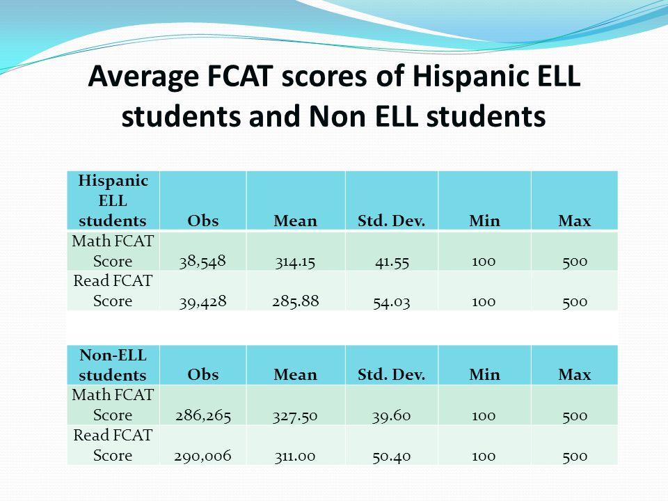 Average FCAT scores of Hispanic ELL students and Non ELL students Hispanic ELL studentsObsMeanStd.