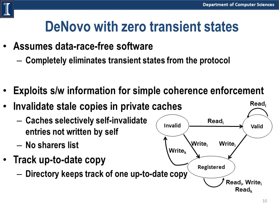 Department of Computer Sciences DeNovo with zero transient states Assumes data-race-free software – Completely eliminates transient states from the pr