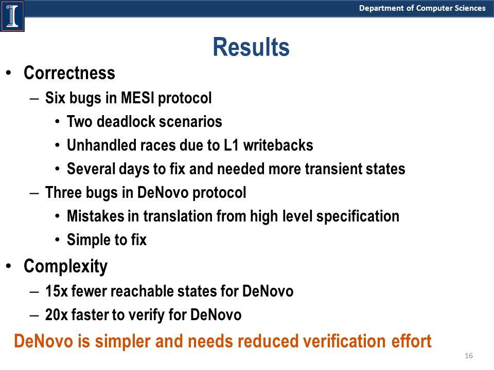 Department of Computer Sciences Results Correctness – Six bugs in MESI protocol Two deadlock scenarios Unhandled races due to L1 writebacks Several da