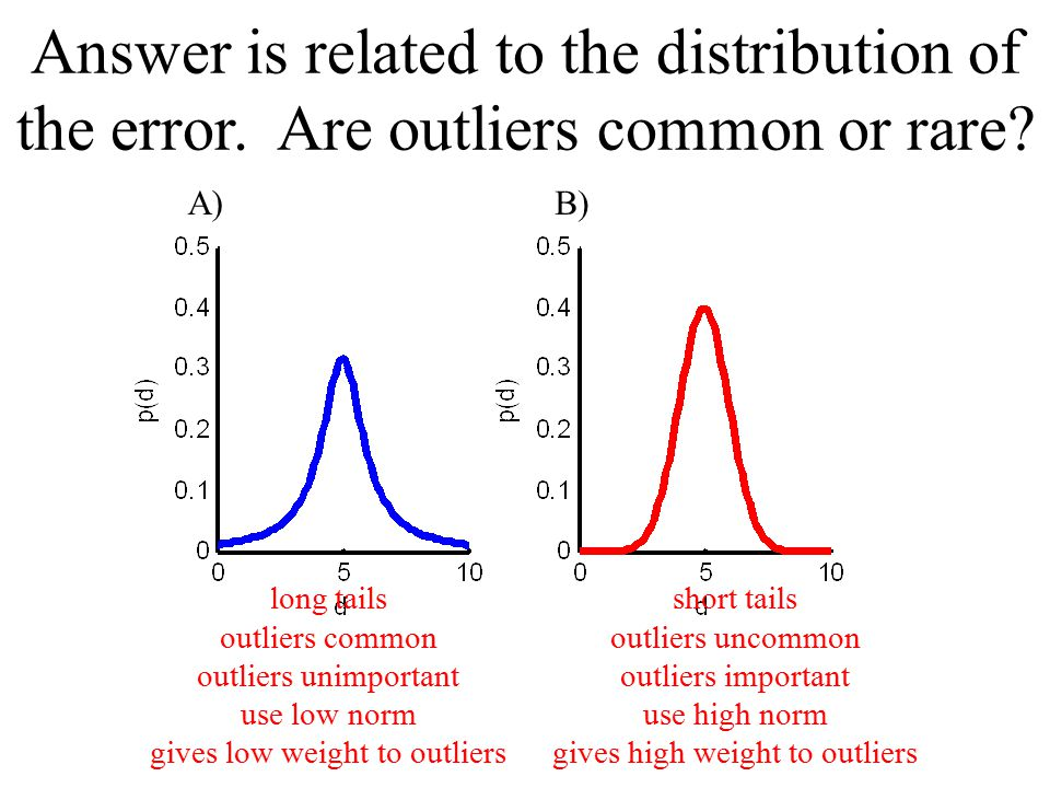 B)A) Answer is related to the distribution of the error. Are outliers common or rare? long tails outliers common outliers unimportant use low norm giv