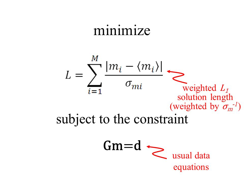 minimize subject to the constraint Gm=d weighted L 1 solution length (weighted by σ m -1 ) usual data equations