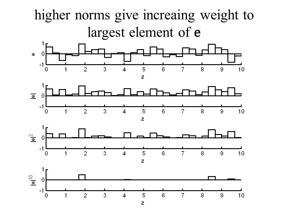 higher norms give increaing weight to largest element of e