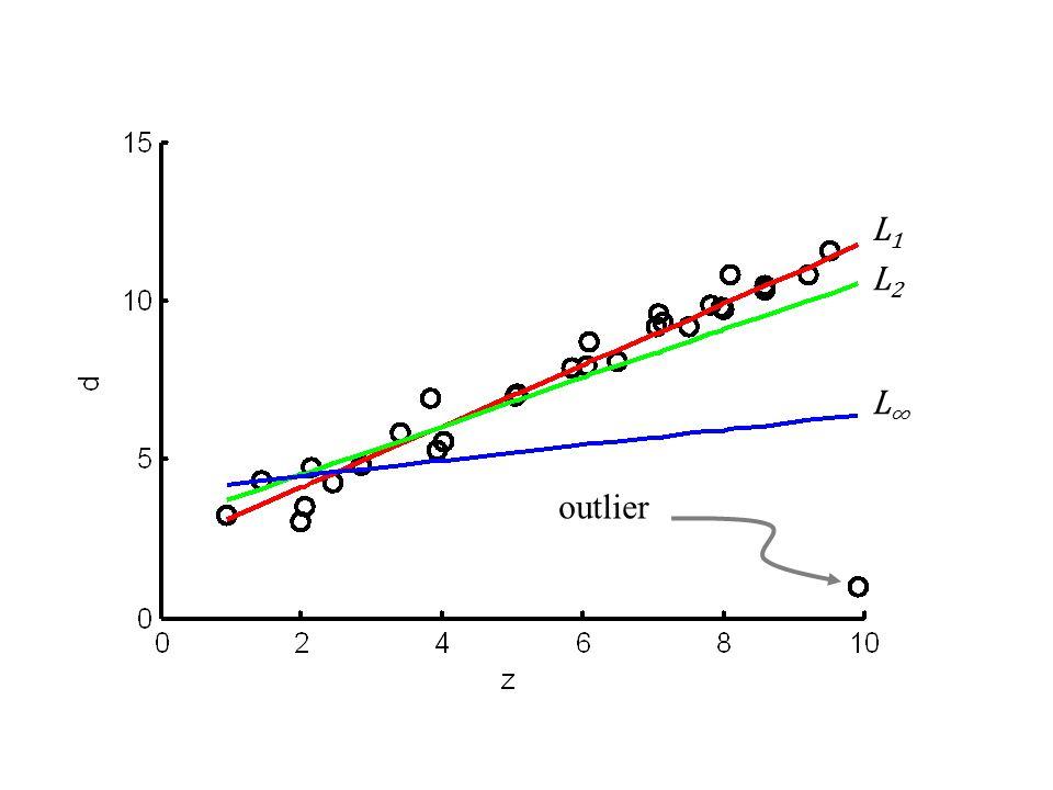 outlier L1L1 L2L2 L∞L∞