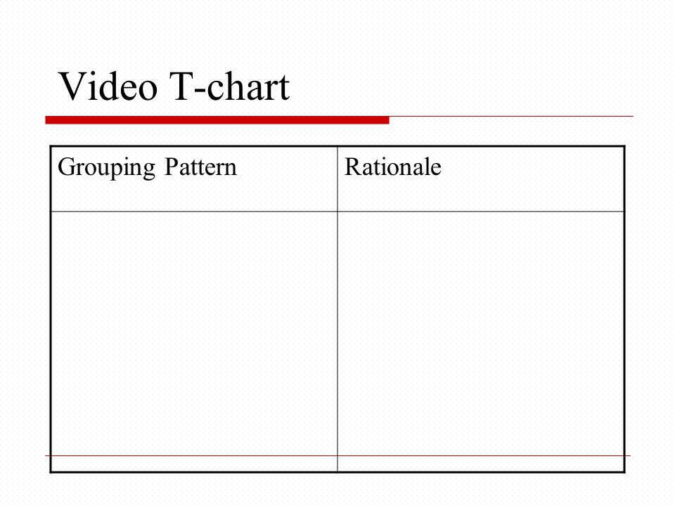 Video T-chart Grouping PatternRationale