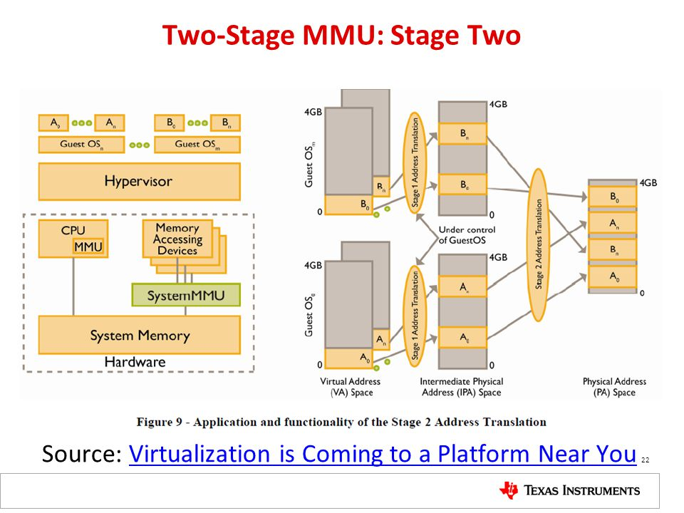 Two-Stage MMU: Stage Two Source: Virtualization is Coming to a Platform Near YouVirtualization is Coming to a Platform Near You 22