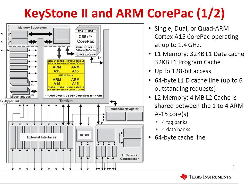 KeyStone II and ARM CorePac (1/2) Single, Dual, or Quad-ARM Cortex A15 CorePac operating at up to 1.4 GHz. L1 Memory: 32KB L1 Data cache 32KB L1 Progr