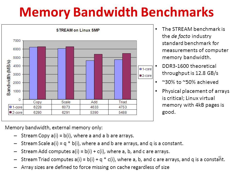 Memory Bandwidth Benchmarks Memory bandwidth, external memory only: – Stream Copy a(i) = b(i), where a and a b are arrays. – Stream Scale a(i) = q * b