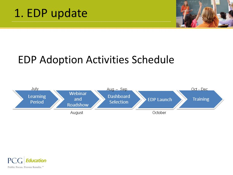 1. EDP update 9 Learning Period Webinar and Roadshow Dashboard Selection EDP Launch Training July August Aug – Sep October Oct - Dec EDP Adoption Acti