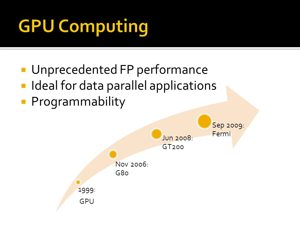  Unprecedented FP performance  Ideal for data parallel applications  Programmability 1999: GPU Nov 2006: G80 Jun 2008: GT200 Sep 2009: Fermi