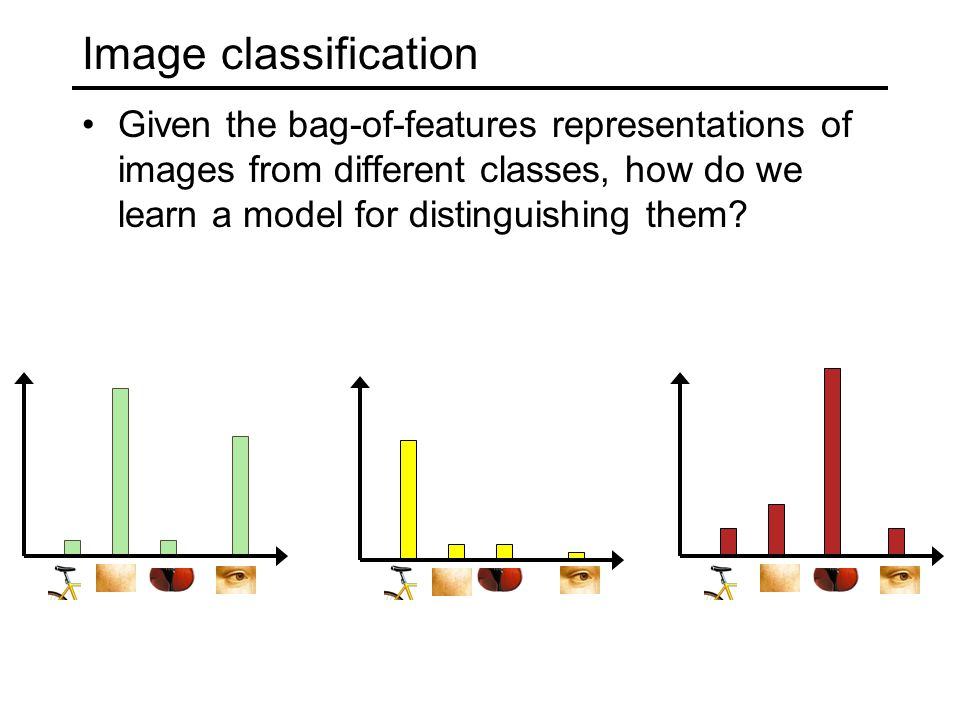 Classifiers Learn a decision rule assigning bag-of- features representations of images to different classes Zebra Non-zebra Decision boundary