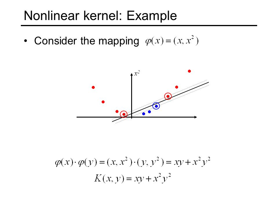 Nonlinear kernel: Example Consider the mapping x2x2