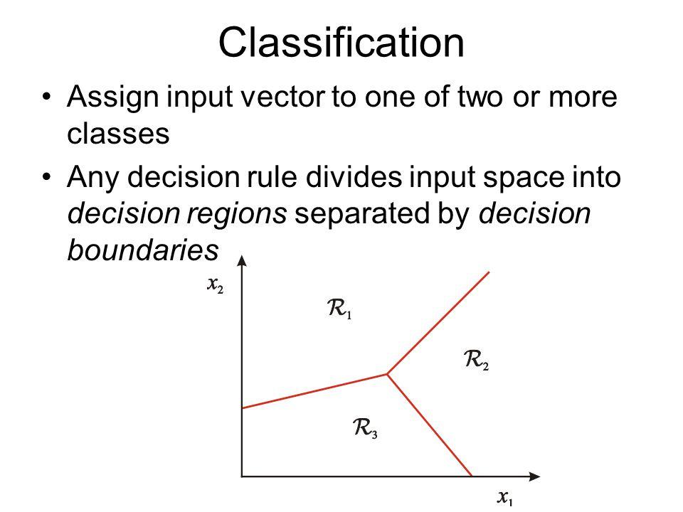 Φ: x → φ(x) Nonlinear SVMs General idea: the original input space can always be mapped to some higher-dimensional feature space where the training set is separable: Slide credit: Andrew Moore
