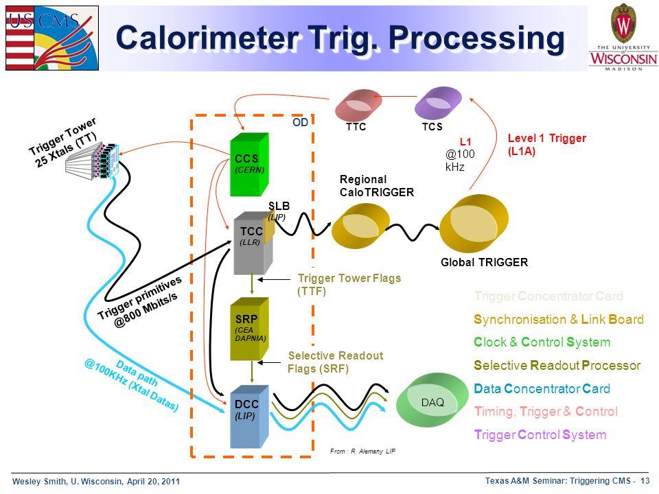 Wesley Smith, U. Wisconsin, April 20, 2011 Texas A&M Seminar: Triggering CMS - 13 Calorimeter Trig. Processing Trigger Tower 25 Xtals (TT) TCC (LLR) C