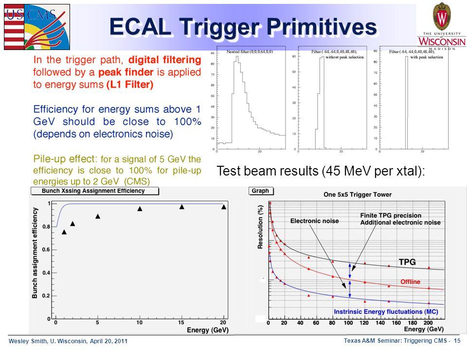 Wesley Smith, U. Wisconsin, April 20, 2011 Texas A&M Seminar: Triggering CMS - 15 ECAL Trigger Primitives Test beam results (45 MeV per xtal):