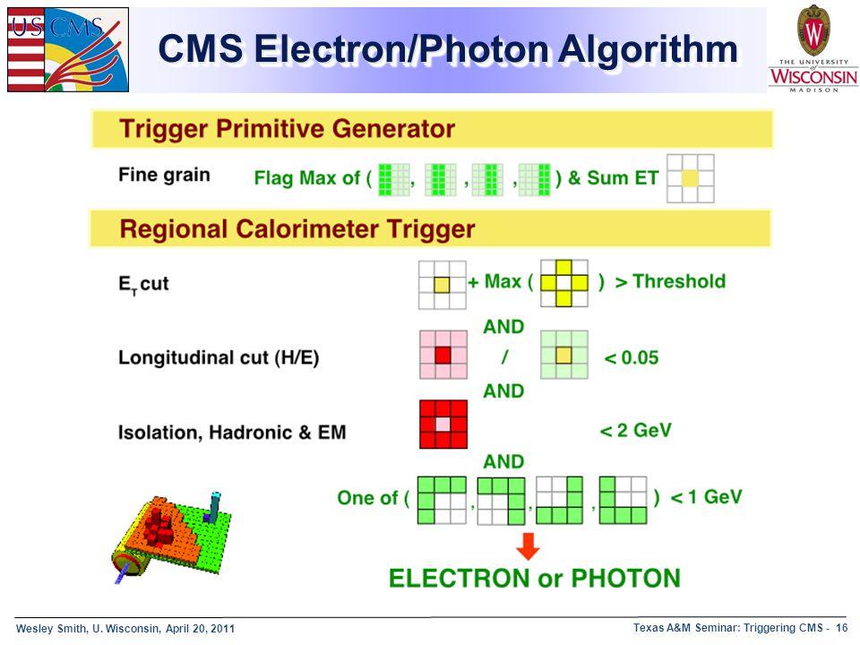 Wesley Smith, U. Wisconsin, April 20, 2011 Texas A&M Seminar: Triggering CMS - 16 CMS Electron/Photon Algorithm