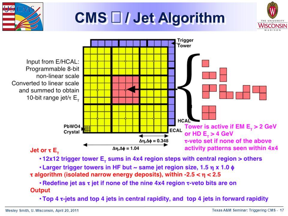 Wesley Smith, U. Wisconsin, April 20, 2011 Texas A&M Seminar: Triggering CMS - 17 CMS  / Jet Algorithm
