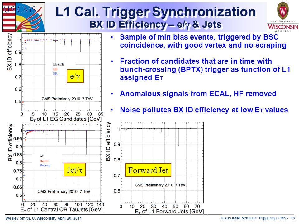 Wesley Smith, U. Wisconsin, April 20, 2011 Texas A&M Seminar: Triggering CMS - 18 L1 Cal. Trigger Synchronization BX ID Efficiency – e/ γ & Jets Sampl