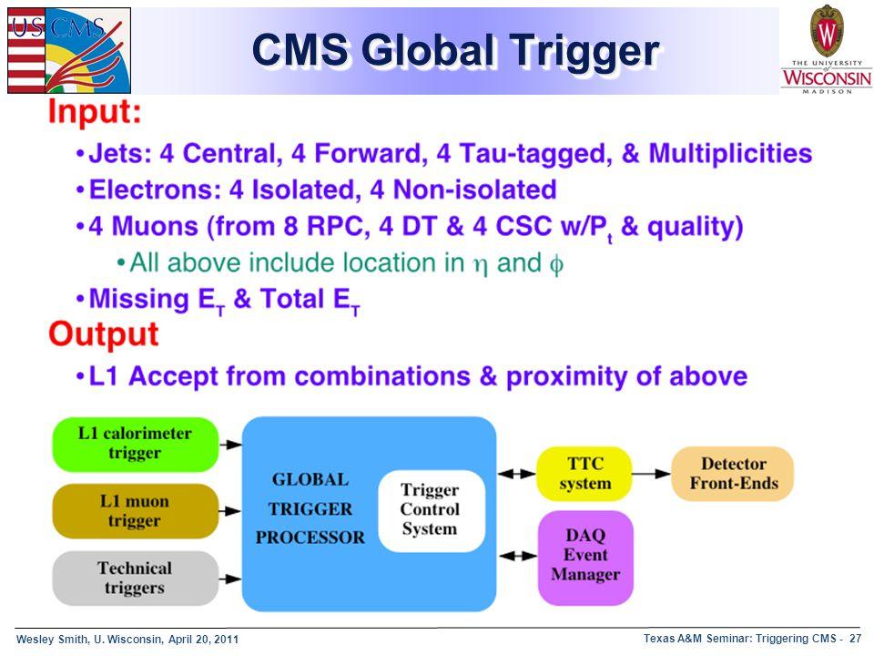 Wesley Smith, U. Wisconsin, April 20, 2011 Texas A&M Seminar: Triggering CMS - 27 CMS Global Trigger