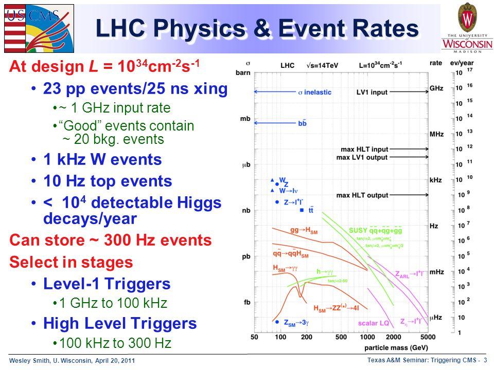 Wesley Smith, U. Wisconsin, April 20, 2011 Texas A&M Seminar: Triggering CMS - 3 LHC Physics & Event Rates At design L = 10 34 cm -2 s -1 23 pp events
