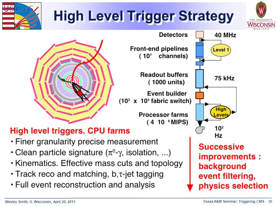 Wesley Smith, U. Wisconsin, April 20, 2011 Texas A&M Seminar: Triggering CMS - 30 High Level Trigger Strategy